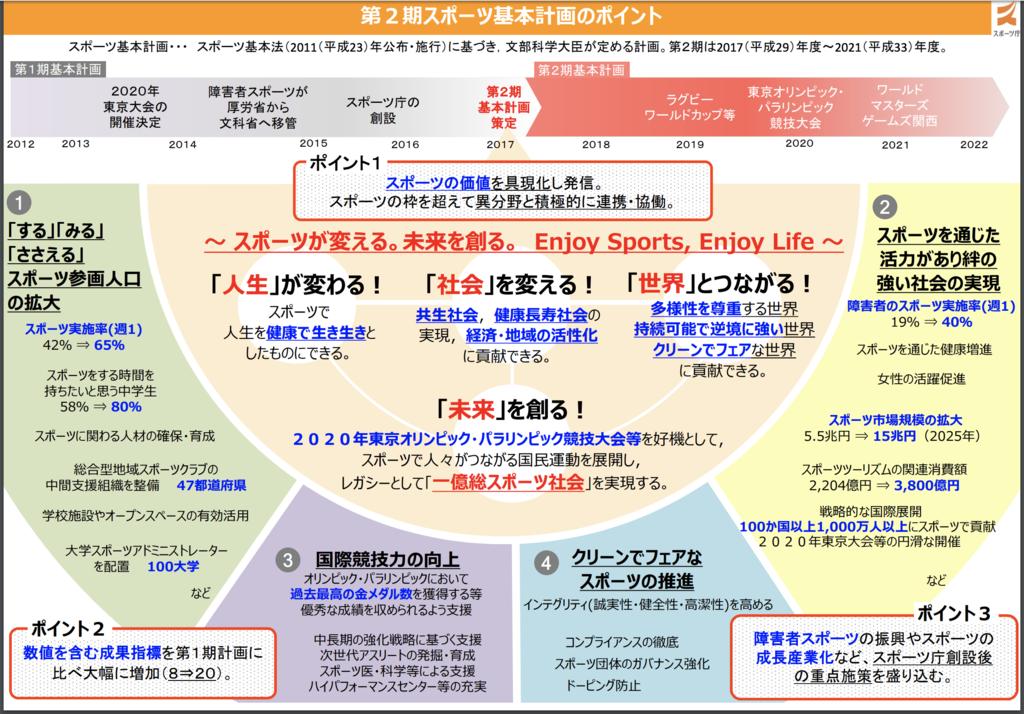 f:id:yukickoff:20181108224143p:plain