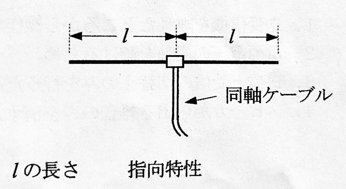 f:id:yukicyanpapa:20210609220533j:plain