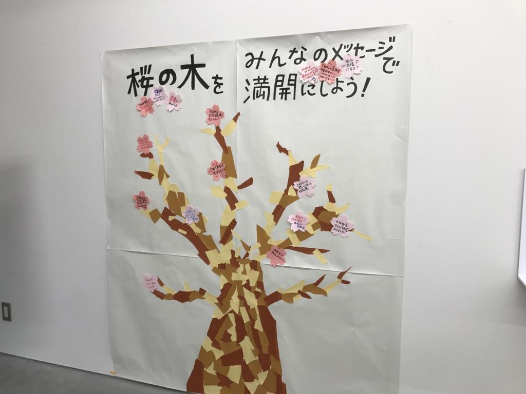 f:id:yukifurusatonoyome:20170303224823j:plain