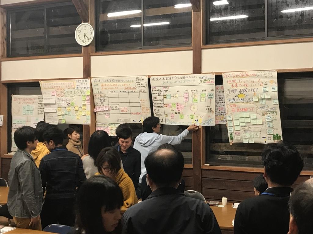 f:id:yukifurusatonoyome:20171112202617j:plain