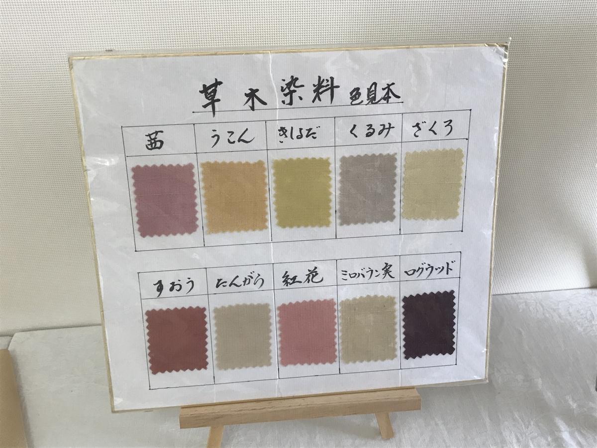 f:id:yukifurusatonoyome:20190520210845j:plain