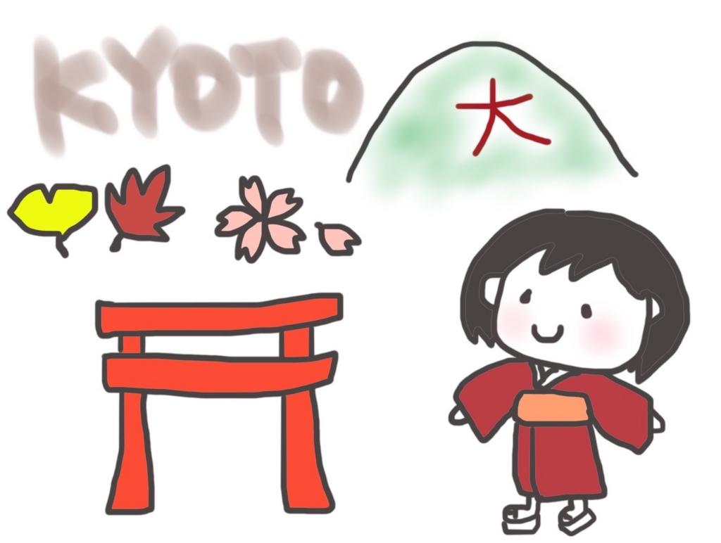 f:id:yukigao:20170102143934j:plain