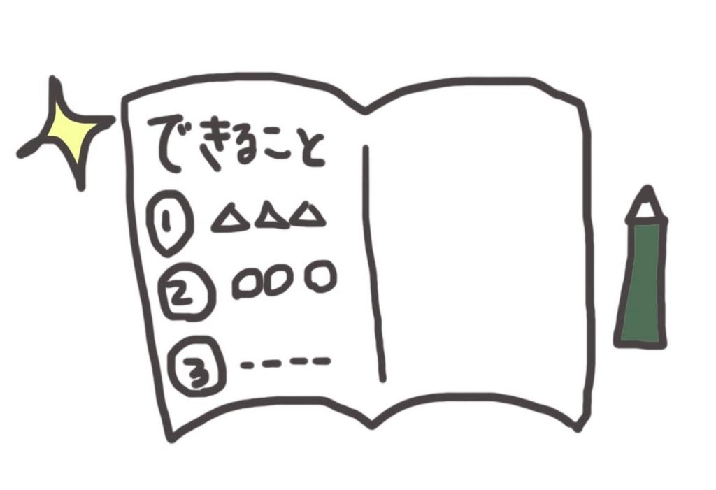 f:id:yukigao:20170108141000j:plain