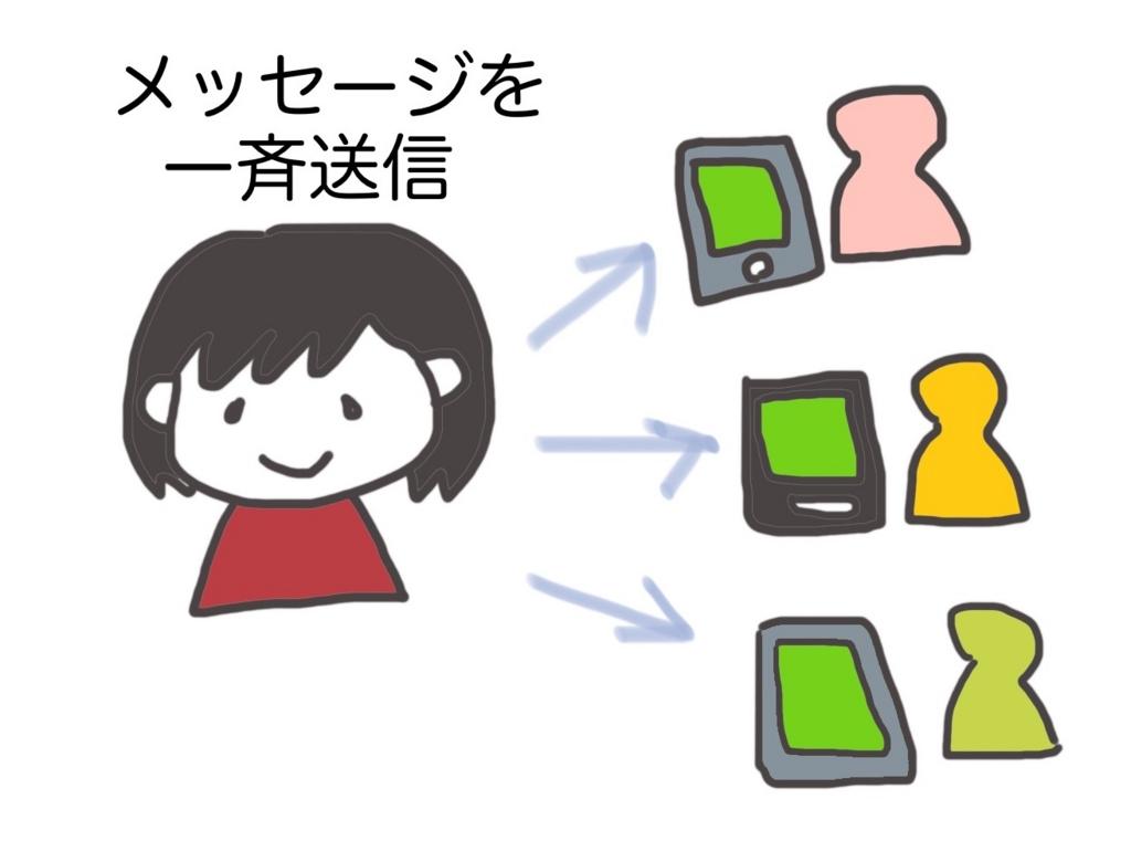 f:id:yukigao:20170419203759j:plain