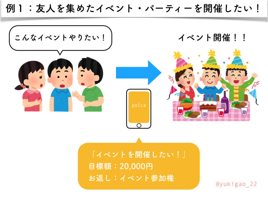 f:id:yukigao:20170811212419p:plain