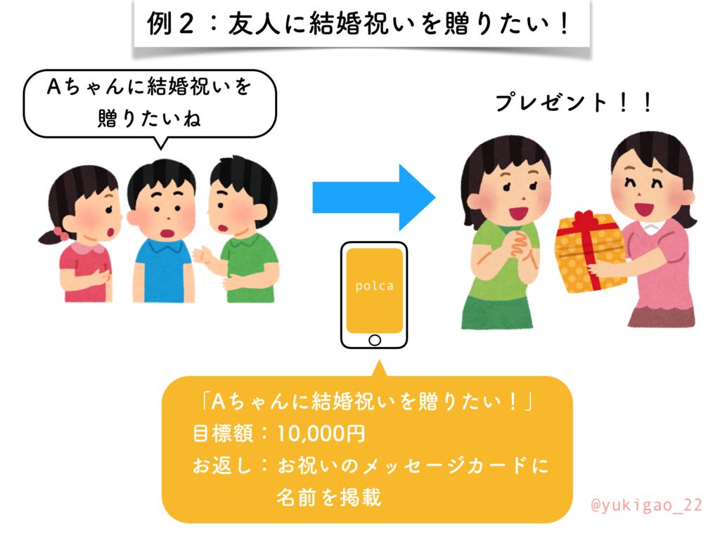 f:id:yukigao:20170811212859p:plain