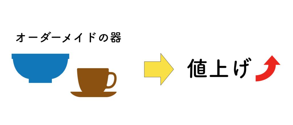f:id:yukigao:20170818201906p:plain