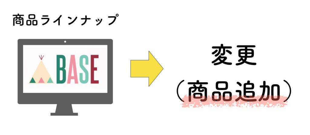 f:id:yukigao:20170818202214p:plain