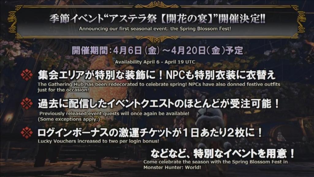 f:id:yukihamu:20180314201649j:plain