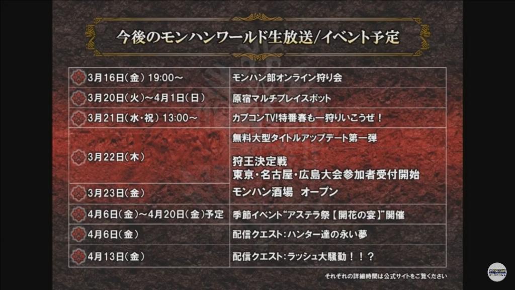 f:id:yukihamu:20180314214047j:plain