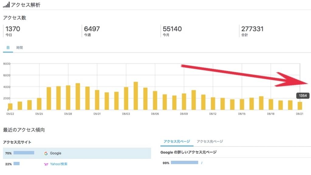 f:id:yukihamu:20180621220352j:plain