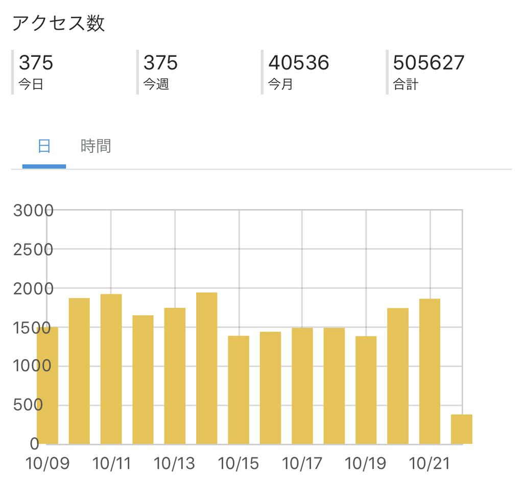 f:id:yukihamu:20181022100101j:plain