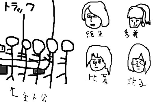 f:id:yukiharu-blog:20181125161219p:plain