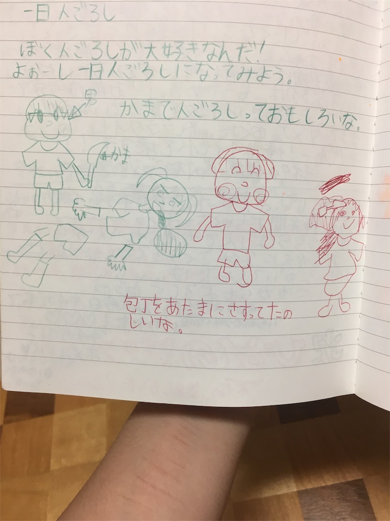 f:id:yukihime07310911:20190606002315j:image