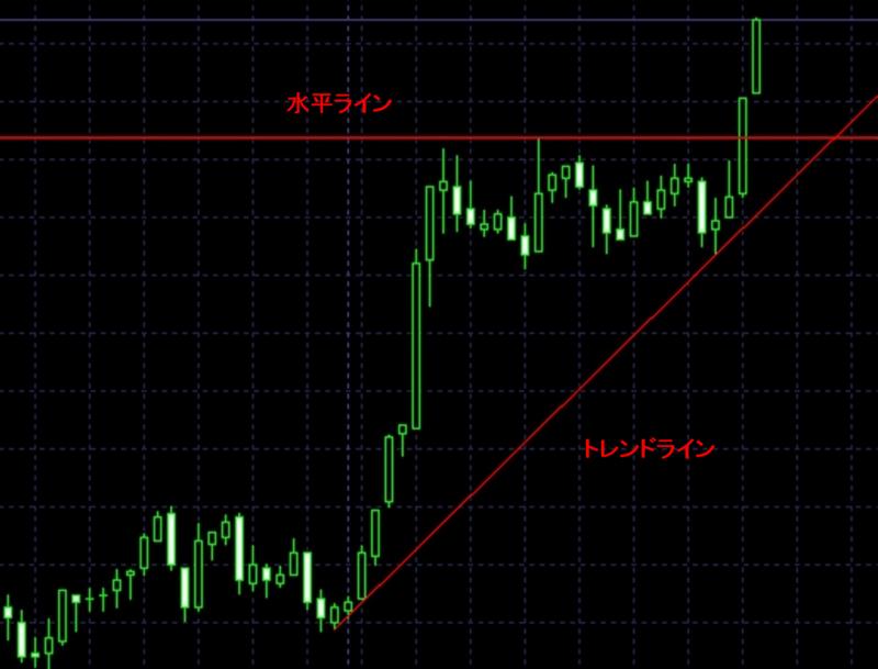 f:id:yukihiro0201:20150213165340p:plain