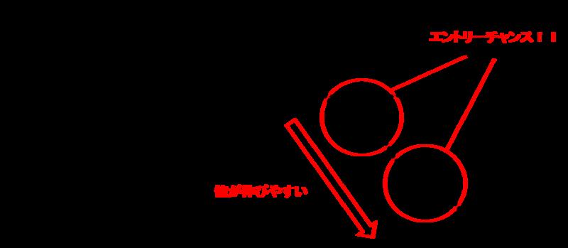 f:id:yukihiro0201:20150215154552p:plain