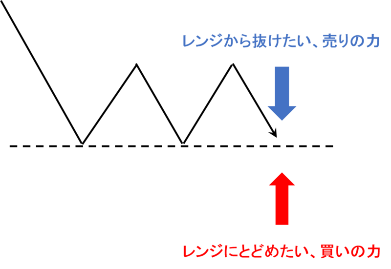 f:id:yukihiro0201:20150220172600p:plain