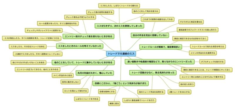 f:id:yukihiro0201:20150623182331j:plain