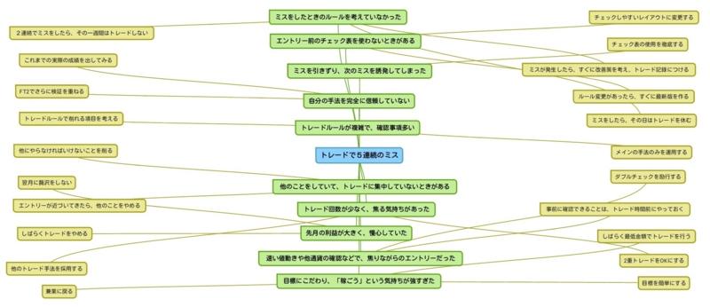 f:id:yukihiro0201:20150623182505j:plain