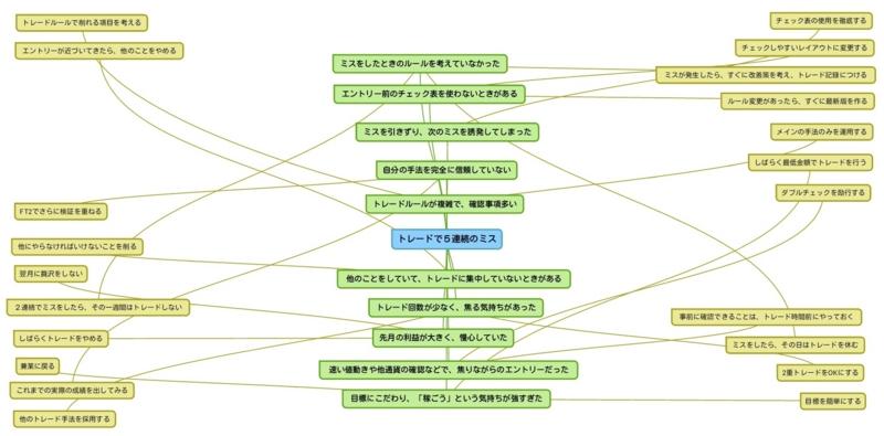 f:id:yukihiro0201:20150623182540j:plain