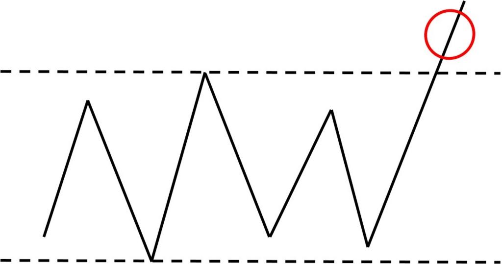 f:id:yukihiro0201:20151007155354j:plain