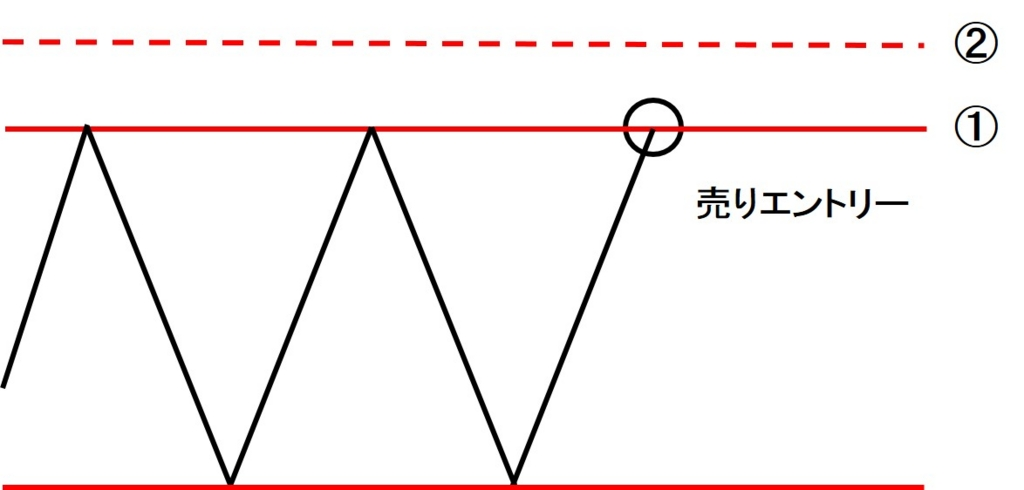 f:id:yukihiro0201:20151211152010j:plain