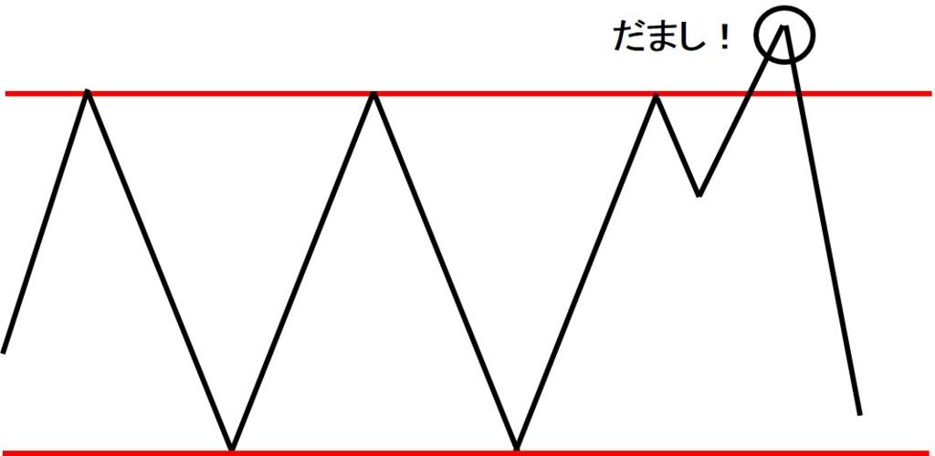 f:id:yukihiro0201:20151211152608j:plain