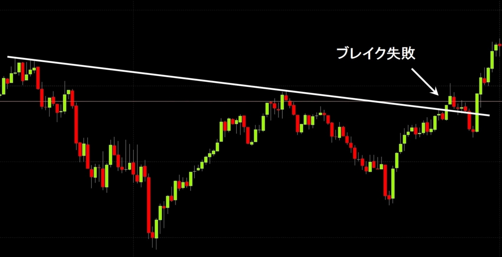 f:id:yukihiro0201:20151221164100j:plain