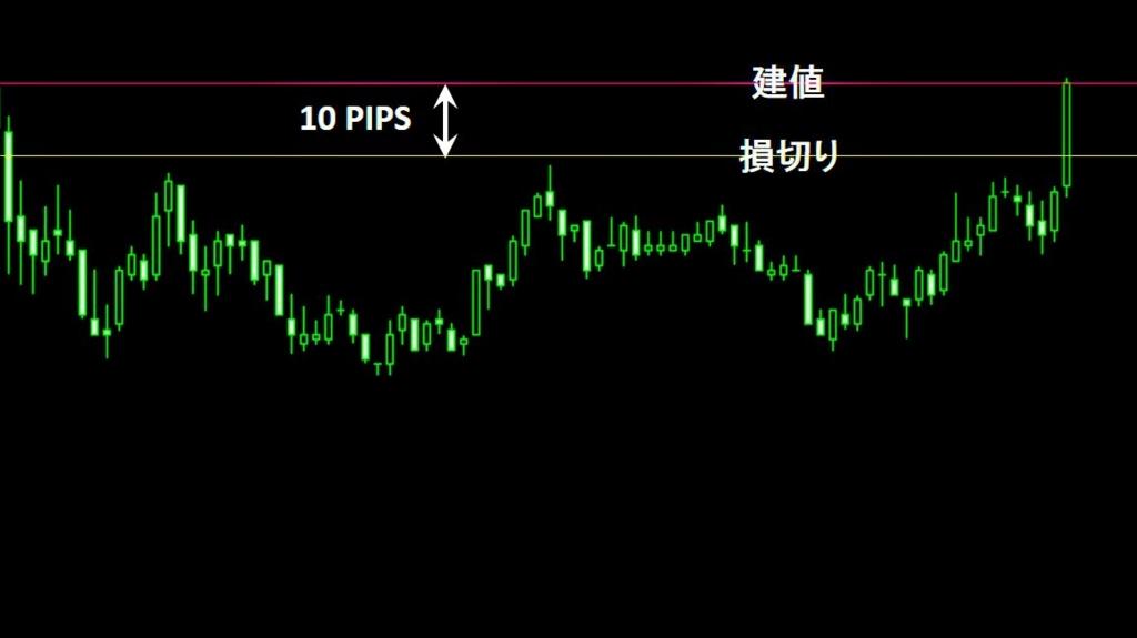 f:id:yukihiro0201:20160106163010j:plain