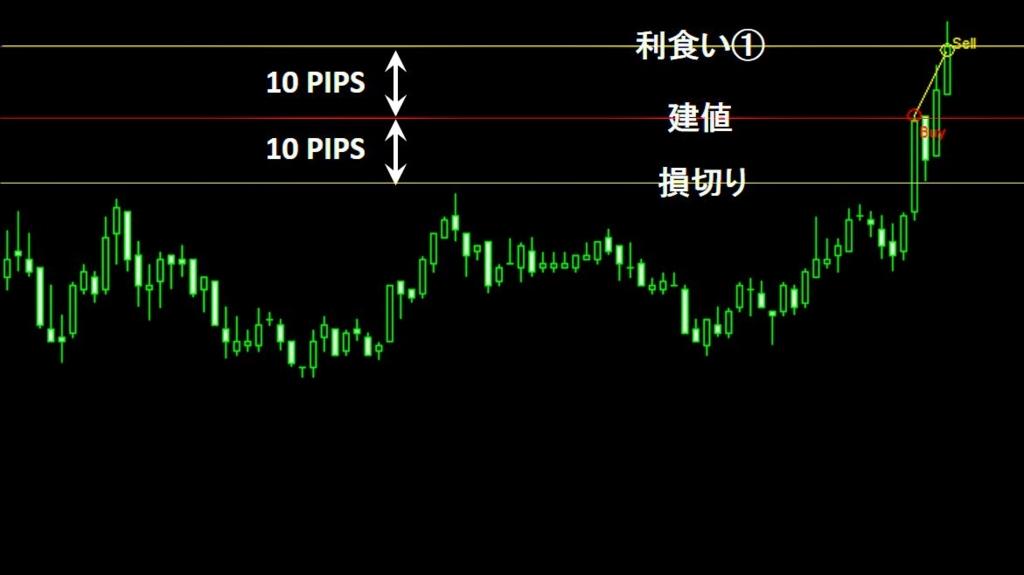 f:id:yukihiro0201:20160106163054j:plain