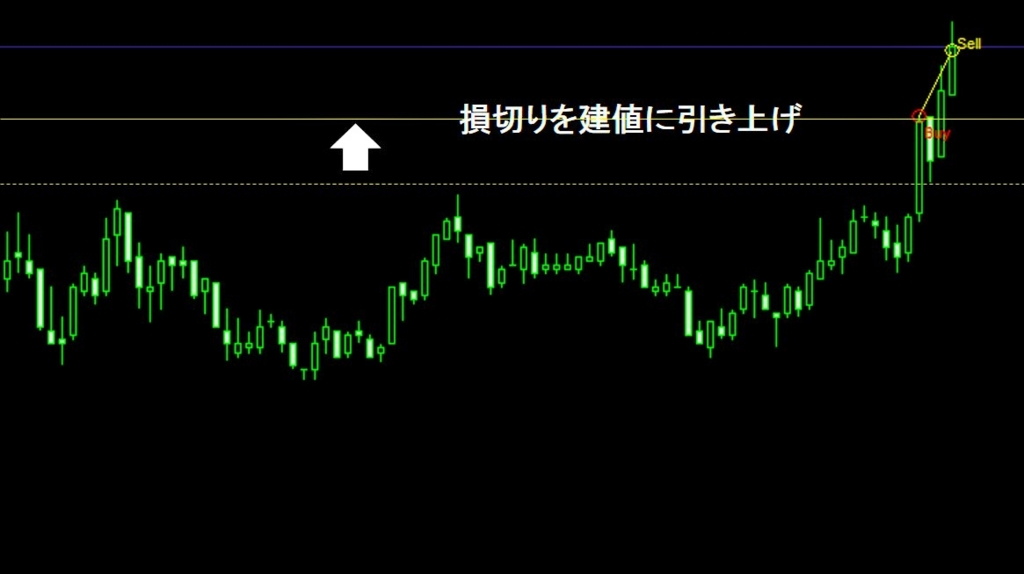 f:id:yukihiro0201:20160106163159j:plain