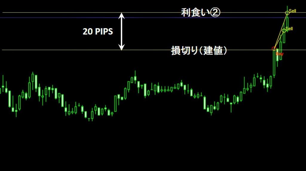 f:id:yukihiro0201:20160106163229j:plain