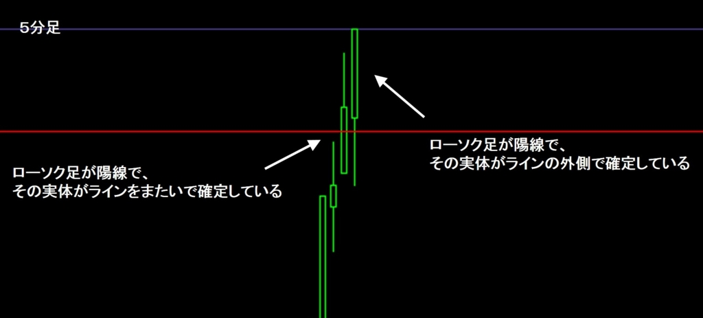 f:id:yukihiro0201:20160111164847j:plain