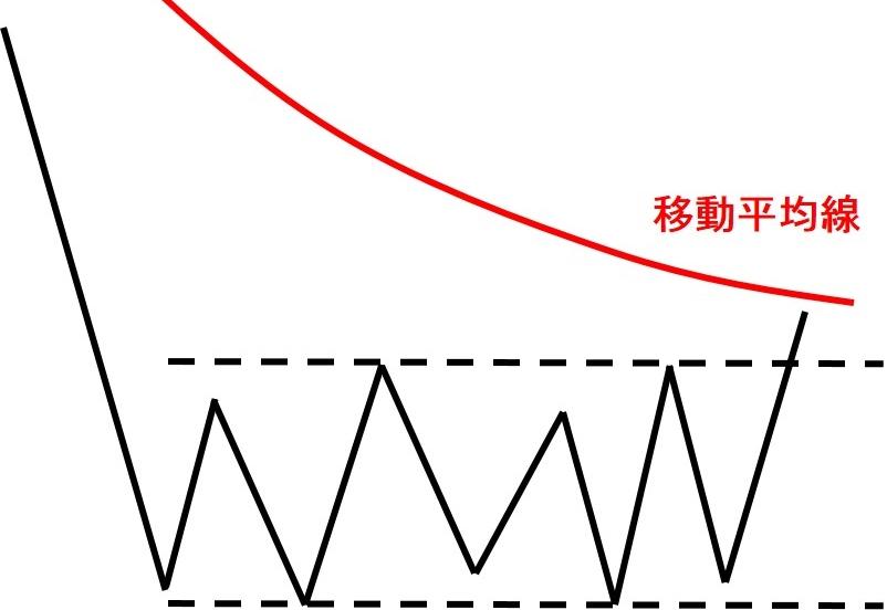 f:id:yukihiro0201:20160112172838j:plain
