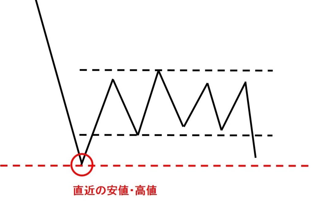 f:id:yukihiro0201:20160112173011j:plain