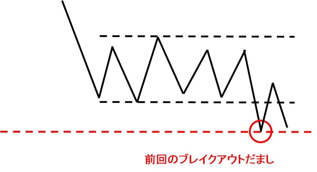 f:id:yukihiro0201:20160112173040j:plain