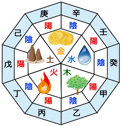 f:id:yukihiro0201:20160115234436p:plain