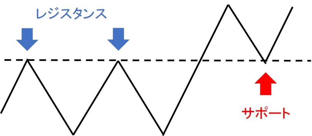 f:id:yukihiro0201:20160502195003j:plain