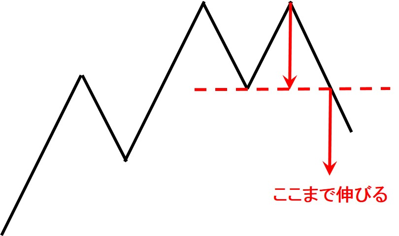 f:id:yukihiro0201:20160522182523j:plain