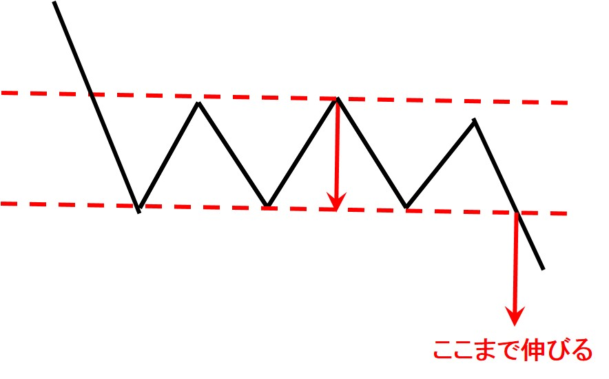 f:id:yukihiro0201:20160522182558j:plain
