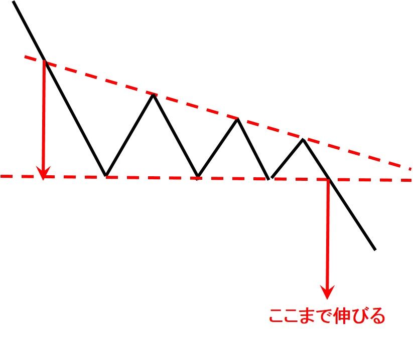 f:id:yukihiro0201:20160522182642j:plain