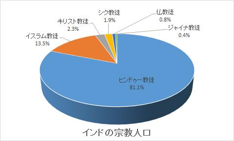 f:id:yukihiro0201:20160819181316j:plain