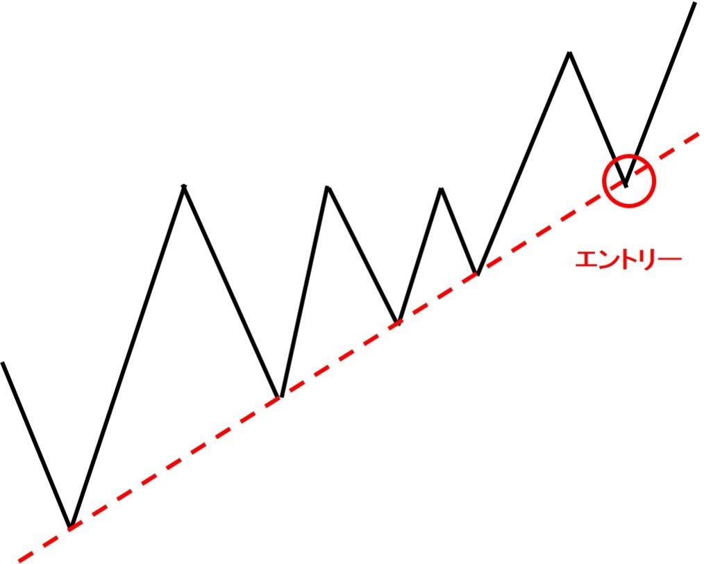 f:id:yukihiro0201:20161018180648j:plain
