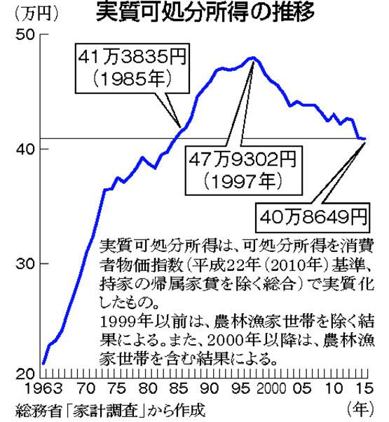 f:id:yukihiro0201:20161110102937j:plain