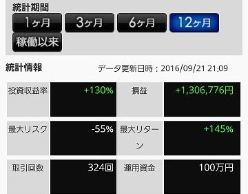 f:id:yukihiro0201:20161225005641j:plain