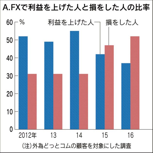 f:id:yukihiro0201:20170108090940j:plain