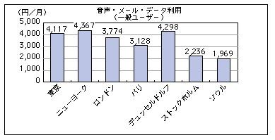 f:id:yukihiro0201:20170113091059j:plain