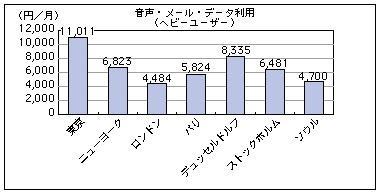 f:id:yukihiro0201:20170113091117j:plain