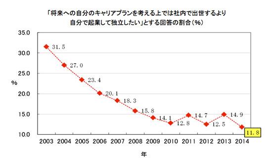 f:id:yukihiro0201:20170113182218j:plain