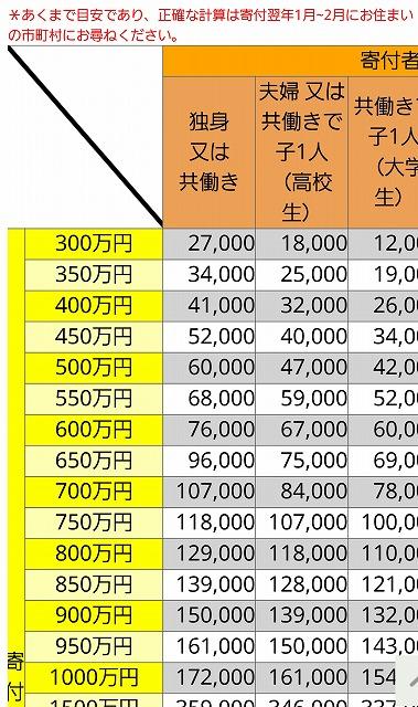 f:id:yukihiro0201:20170216121517j:plain
